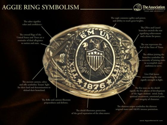 Aggie Ring pic